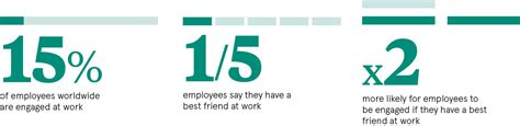 Work friendships: are they the secret to productivity?