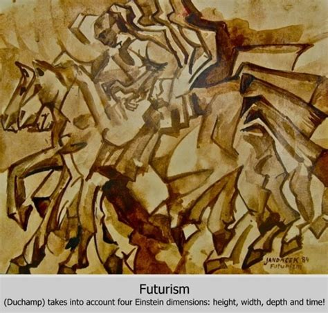 Futurism and Gesture Drawing: The Dynamism of Flight