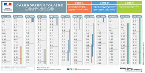 Le calendrier scolaire - Onisep