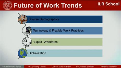 The HR Function in 2021: Models and Competencies - CornellCast